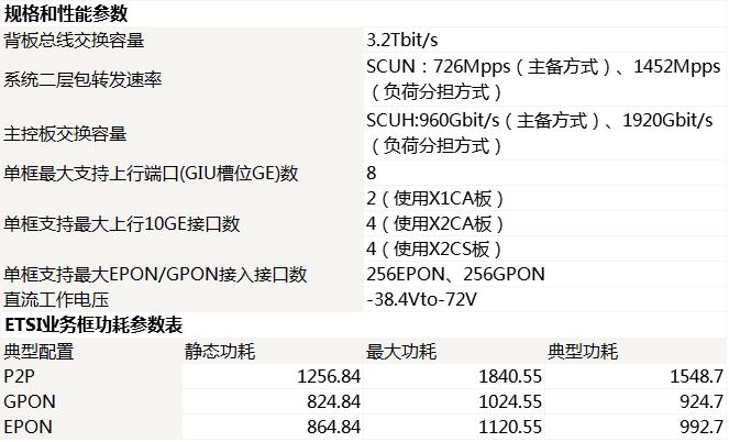 MA 5680T EPON/GPON